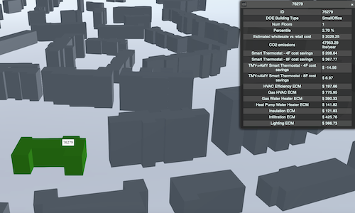 ORNL-created building energy model simulator.